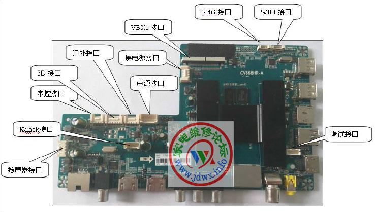 海尔液晶电视T868机芯软件升级方法